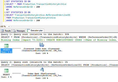 Forcing the Clustered index scan for the SQL query execution plan