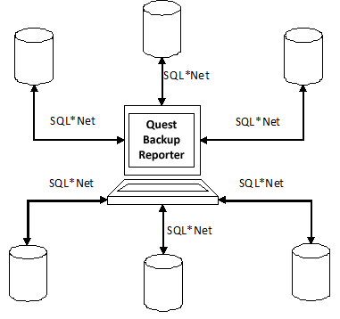 Backup Reporter for Oracle 1 6 1 - Quest Backup Report 1 6 1