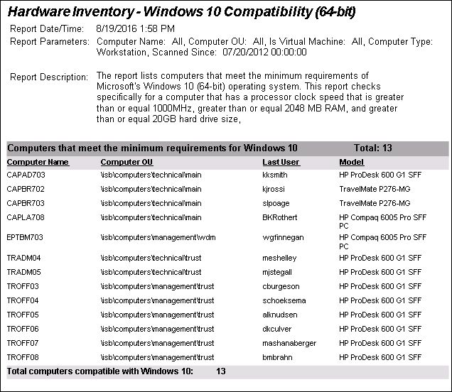 KACE Desktop Authority 11 0 - Reporting Guide