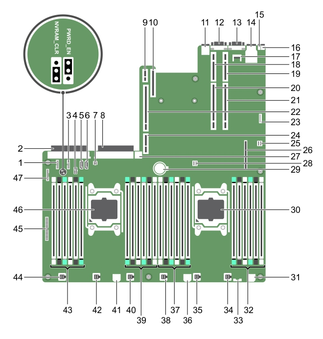 This figure shows the system board connectors and jumpers.