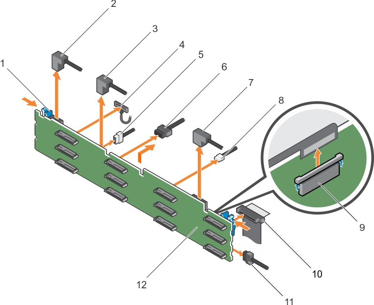 This figure shows removing the 3.5-inch (x12) SAS/SATA backplane.